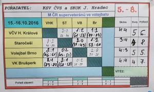 20161016_tabulka